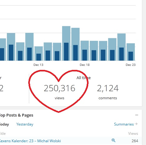 bloggstatistiken